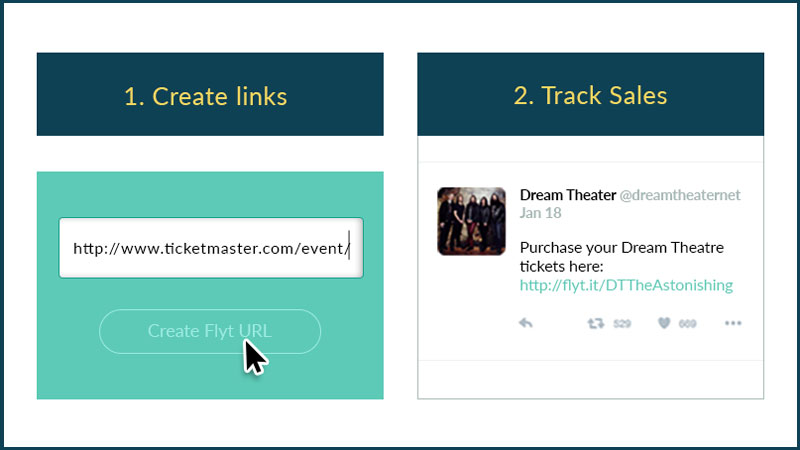 flyt introduces Ticket Conversion tracking!