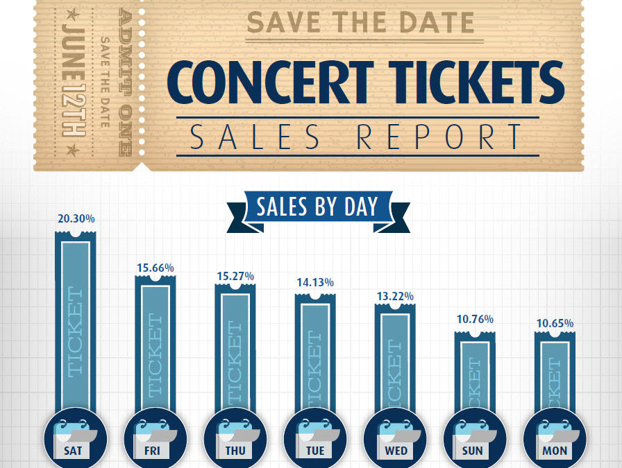 Surprising Reveals Concert Ticket Sales Data