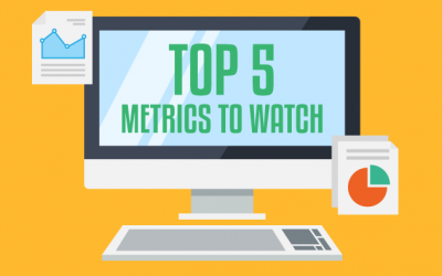 Top 5 Metrics to Watch On Your Digital Advertising