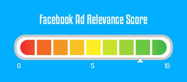 facebook-ad-revenue