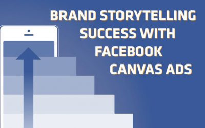 Brand Storytelling Success with Facebook Canvas Ads