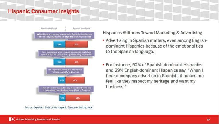 Hispanic-Consumers