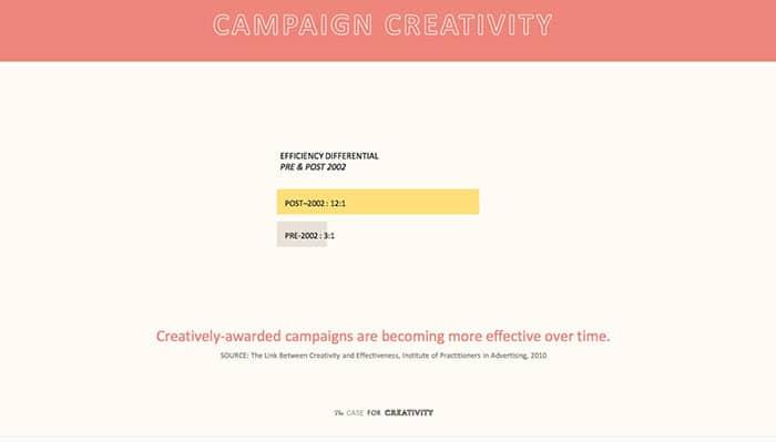 campaign creativity 1