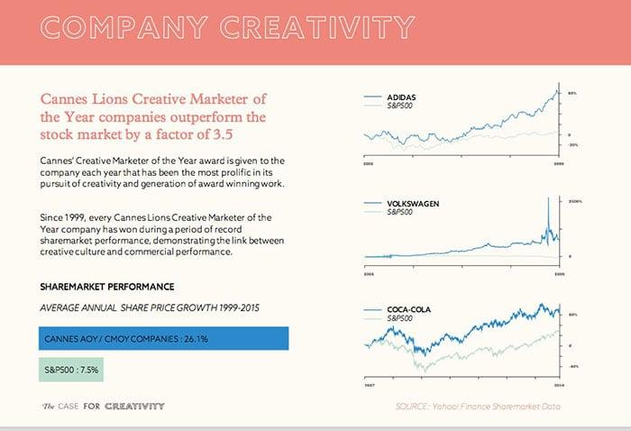 campaign creativity 2