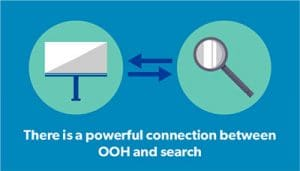 powerful-connection-between-OOH-and-search